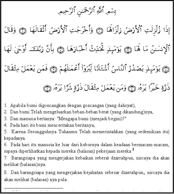 Isi Kandungan Al Quran Surat Al Zalzalah Pendidikan